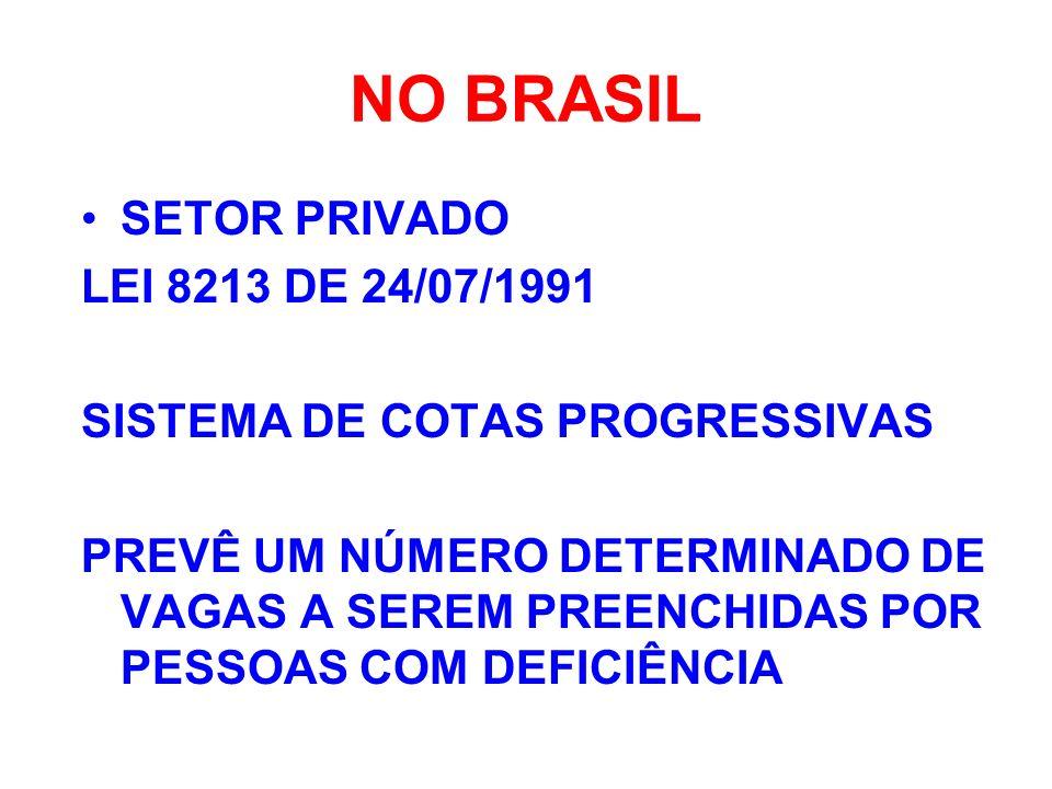 NO BRASIL SETOR PRIVADO LEI 8213 DE 24/07/1991 SISTEMA DE COTAS PROGRESSIVAS PREVÊ UM NÚMERO DETERMINADO DE VAGAS A SEREM PREENCHIDAS POR PESSOAS COM