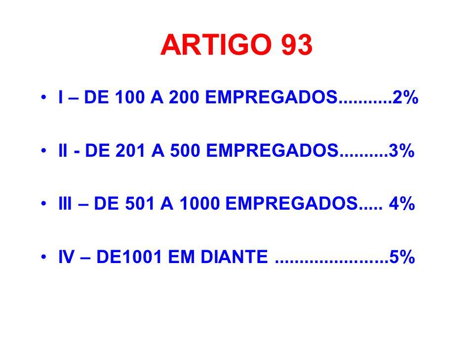 ARTIGO 93 I – DE 100 A 200 EMPREGADOS...........2% II - DE 201 A 500 EMPREGADOS..........3% III – DE 501 A 1000 EMPREGADOS..... 4% IV – DE1001 EM DIAN