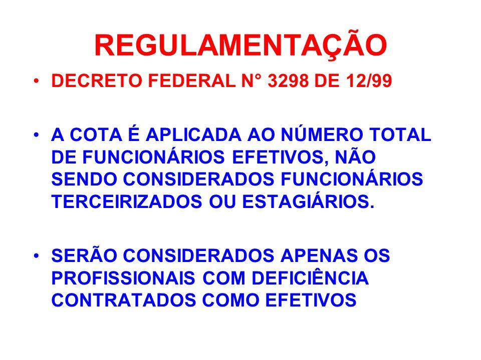 REGULAMENTAÇÃO DECRETO FEDERAL N° 3298 DE 12/99 A COTA É APLICADA AO NÚMERO TOTAL DE FUNCIONÁRIOS EFETIVOS, NÃO SENDO CONSIDERADOS FUNCIONÁRIOS TERCEI
