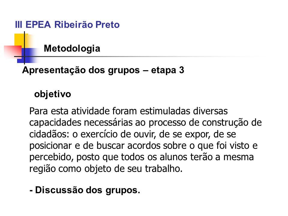 III EPEA Ribeirão Preto Metodologia Apresentação dos grupos – etapa 3 - Discussão dos grupos. objetivo Para esta atividade foram estimuladas diversas