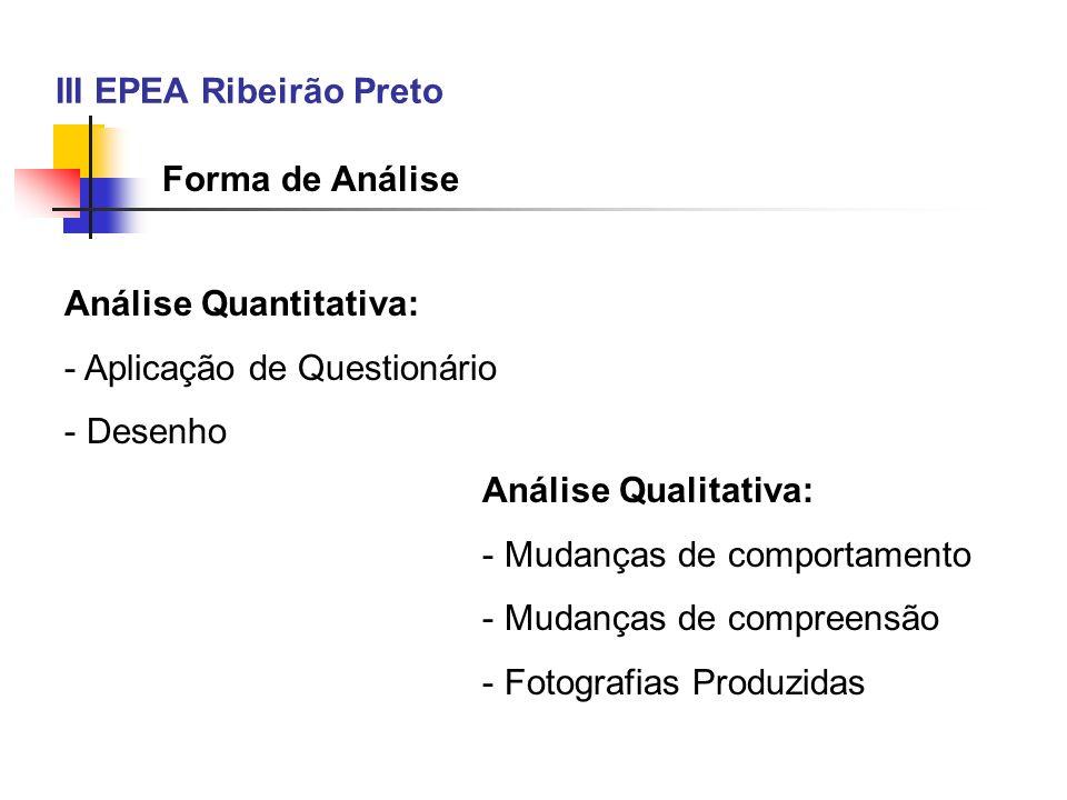 III EPEA Ribeirão Preto Forma de Análise Análise Quantitativa: - Aplicação de Questionário - Desenho Análise Qualitativa: - Mudanças de comportamento