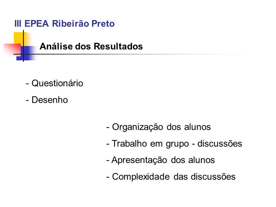 III EPEA Ribeirão Preto Análise dos Resultados - Organização dos alunos - Trabalho em grupo - discussões - Apresentação dos alunos - Complexidade das