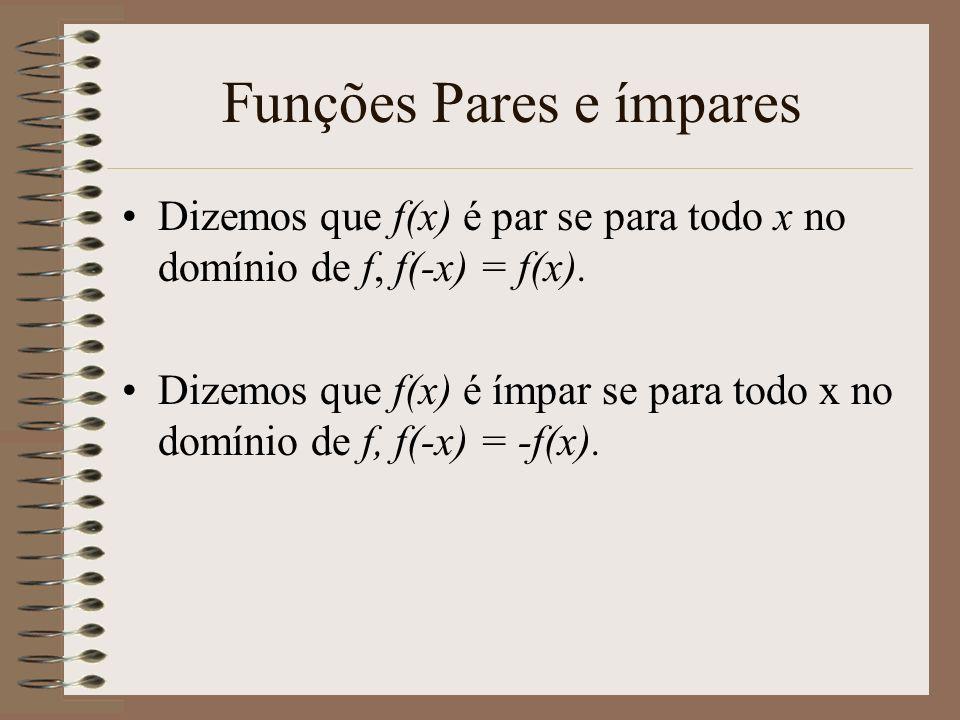 Funções Pares e ímpares Dizemos que f(x) é par se para todo x no domínio de f, f(-x) = f(x).