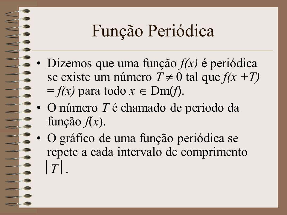 Função Periódica Dizemos que uma função f(x) é periódica se existe um número T 0 tal que f(x +T) = f(x) para todo x Dm(f).