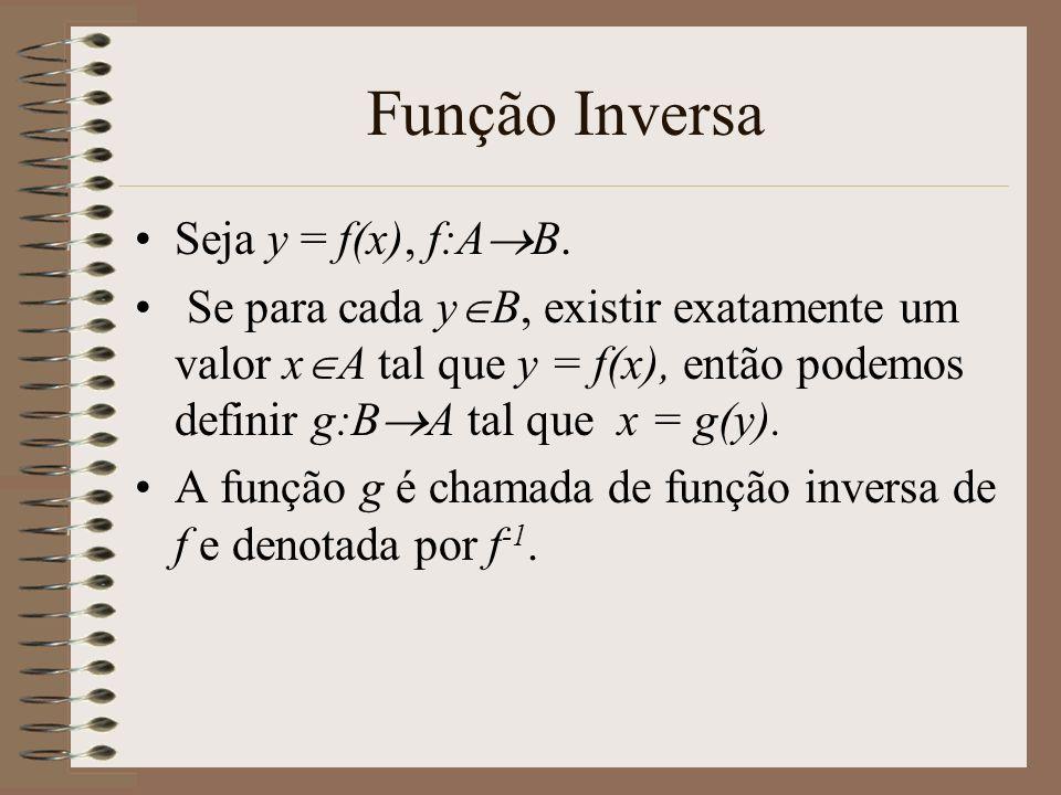 Função Inversa Seja y = f(x), f:A B.