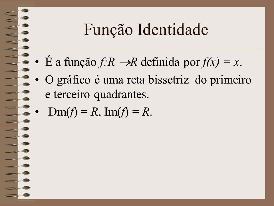 Função Identidade É a função f:R R definida por f(x) = x.