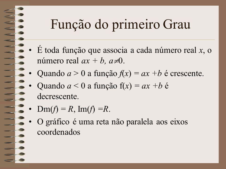 Função do primeiro Grau É toda função que associa a cada número real x, o número real ax + b, a 0.