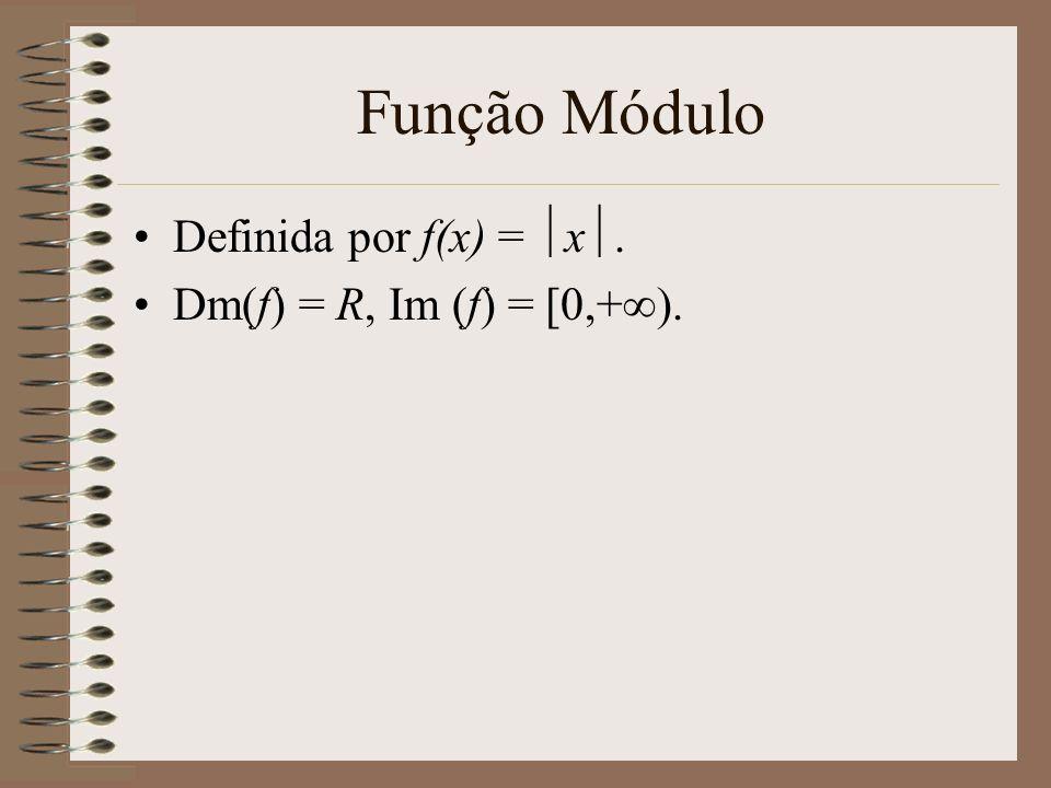 Função Módulo Definida por f(x) = x. Dm(f) = R, Im (f) = [0,+ ).