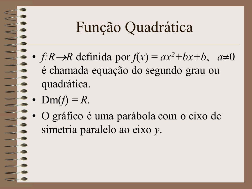 Função Quadrática f:R R definida por f(x) = ax 2 +bx+b, a 0 é chamada equação do segundo grau ou quadrática.