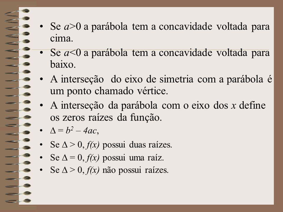 Se a>0 a parábola tem a concavidade voltada para cima.