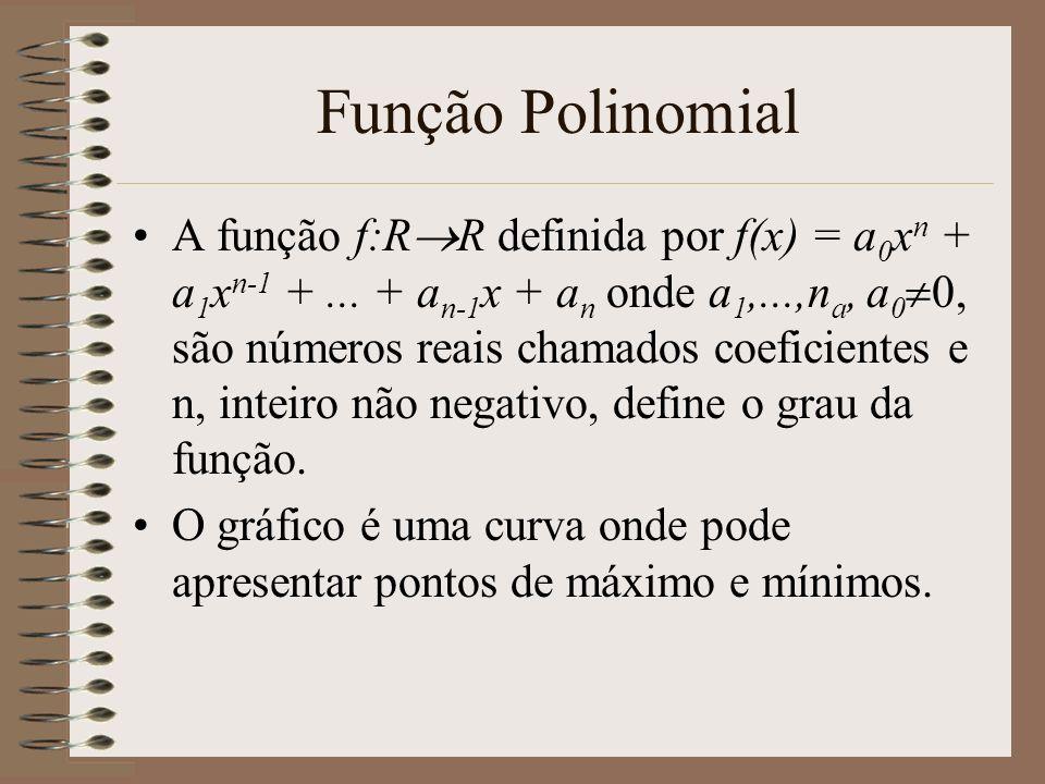 Função Polinomial A função f:R R definida por f(x) = a 0 x n + a 1 x n-1 +...