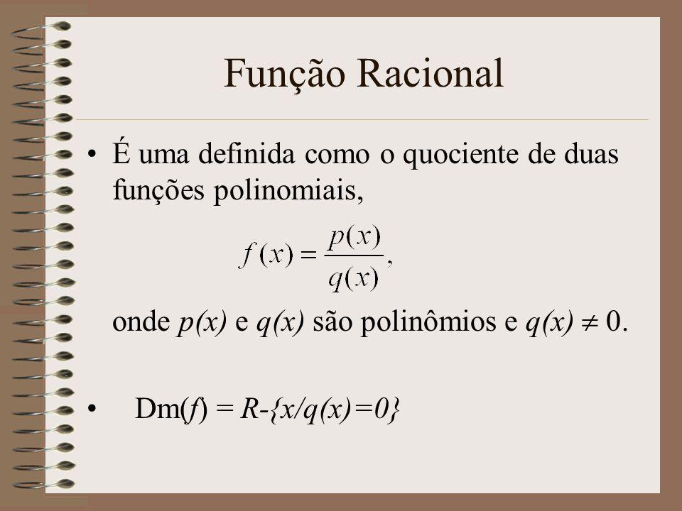 Função Racional É uma definida como o quociente de duas funções polinomiais, onde p(x) e q(x) são polinômios e q(x) 0.