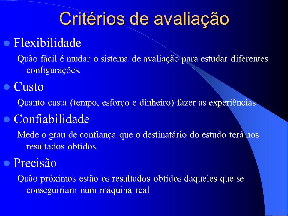 Critérios de avaliação Flexibilidade Quão fácil é mudar o sistema de avaliação para estudar diferentes configurações.
