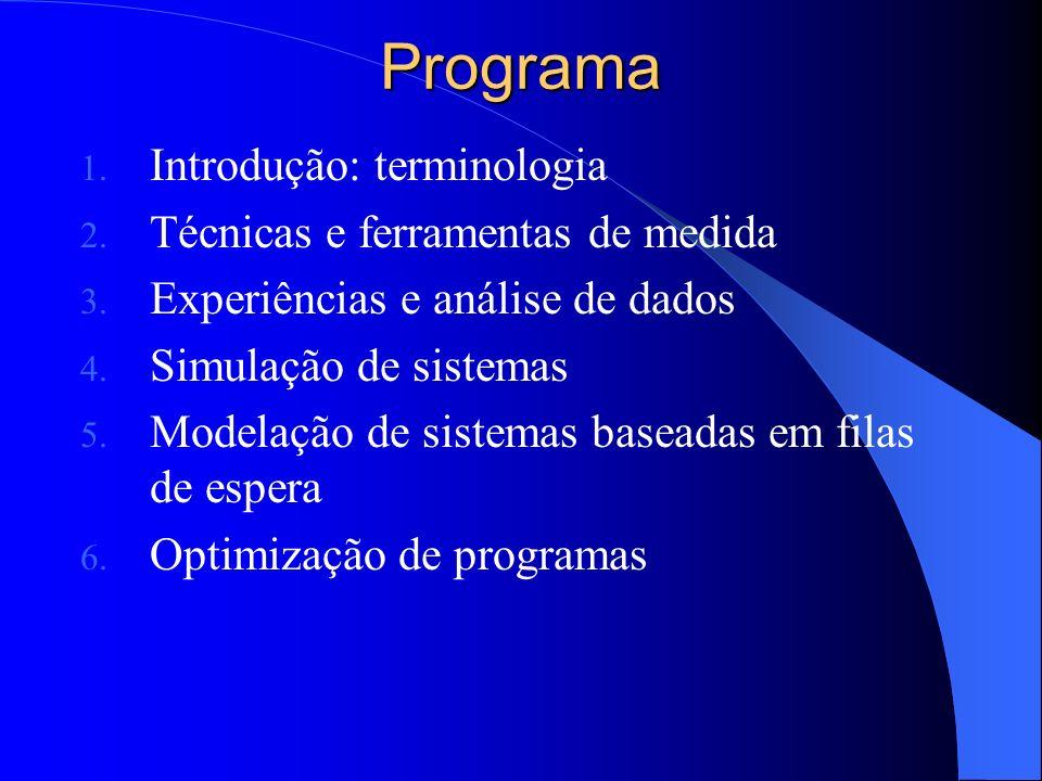 Programa 1. Introdução: terminologia 2. Técnicas e ferramentas de medida 3.