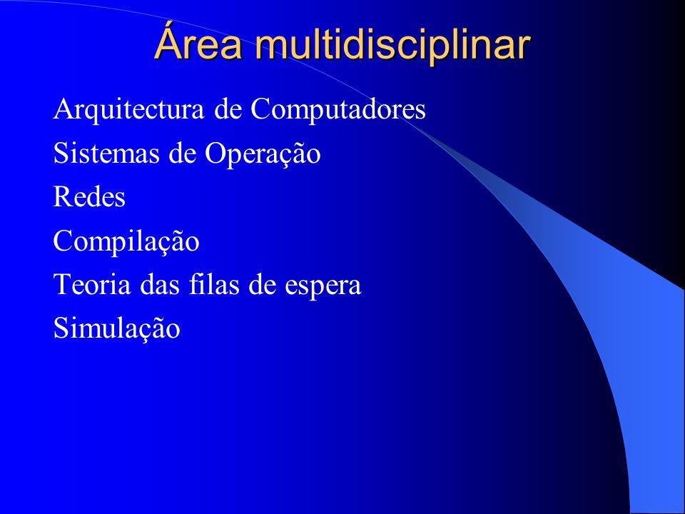 Área multidisciplinar Arquitectura de Computadores Sistemas de Operação Redes Compilação Teoria das filas de espera Simulação