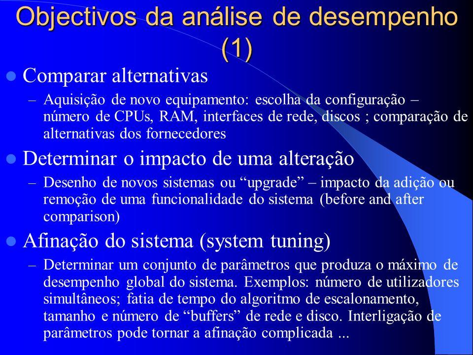 Objectivos da análise de desempenho (2) Identificar o desempenho relativo – O desempenho só tem sentido num dado contexto histórico, de utilização, etc – comparar o desempenho com outros sistemas ou outras configurações do mesmo.