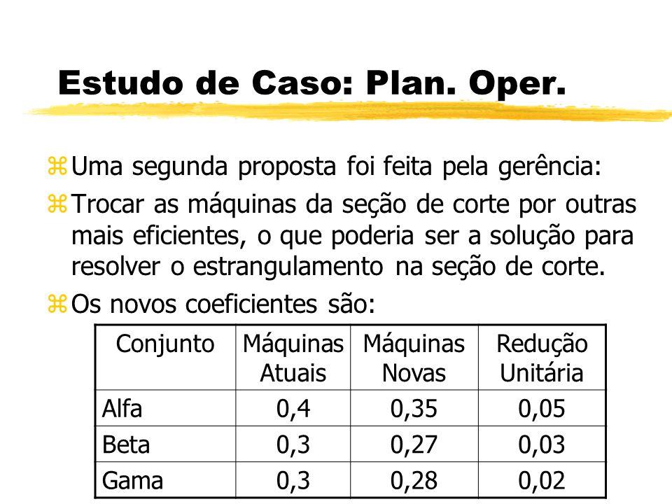 Estudo de Caso: Plan. Oper. zUma segunda proposta foi feita pela gerência: zTrocar as máquinas da seção de corte por outras mais eficientes, o que pod
