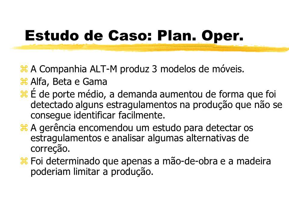 Estudo de Caso: Plan. Oper. zA Companhia ALT-M produz 3 modelos de móveis. zAlfa, Beta e Gama zÉ de porte médio, a demanda aumentou de forma que foi d