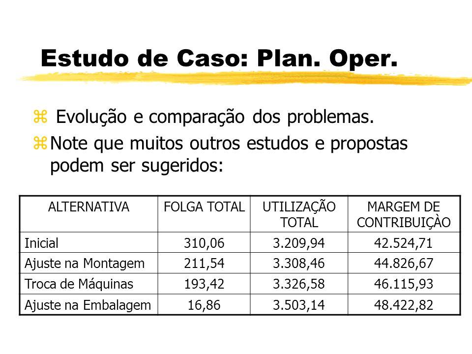 Estudo de Caso: Plan. Oper. z Evolução e comparação dos problemas. zNote que muitos outros estudos e propostas podem ser sugeridos: ALTERNATIVAFOLGA T