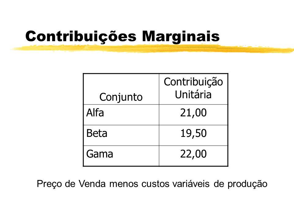 Contribuições Marginais Conjunto Contribuição Unitária Alfa21,00 Beta19,50 Gama22,00 Preço de Venda menos custos variáveis de produção
