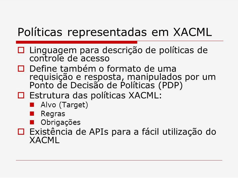Políticas representadas em XACML Linguagem para descrição de políticas de controle de acesso Define também o formato de uma requisição e resposta, man