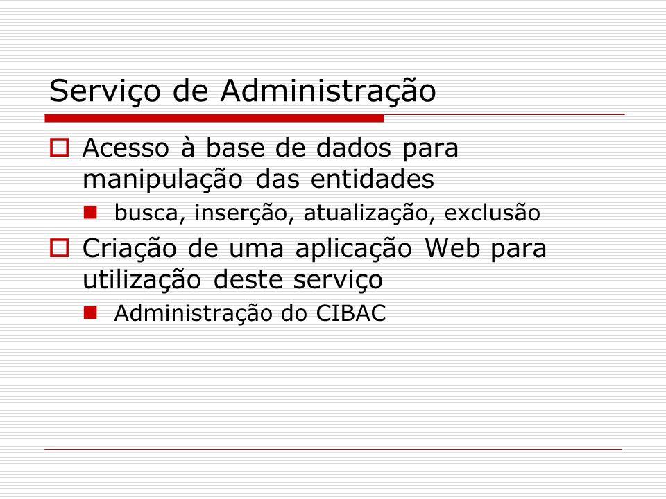 Serviço de Administração Acesso à base de dados para manipulação das entidades busca, inserção, atualização, exclusão Criação de uma aplicação Web par