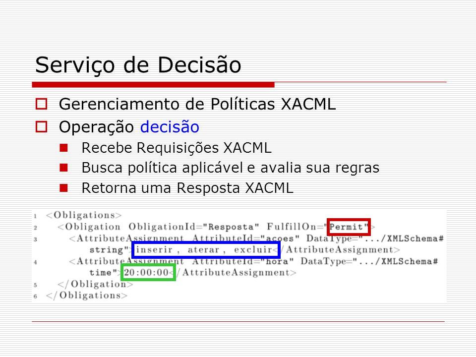 Serviço de Decisão Gerenciamento de Políticas XACML Operação decisão Recebe Requisições XACML Busca política aplicável e avalia sua regras Retorna uma