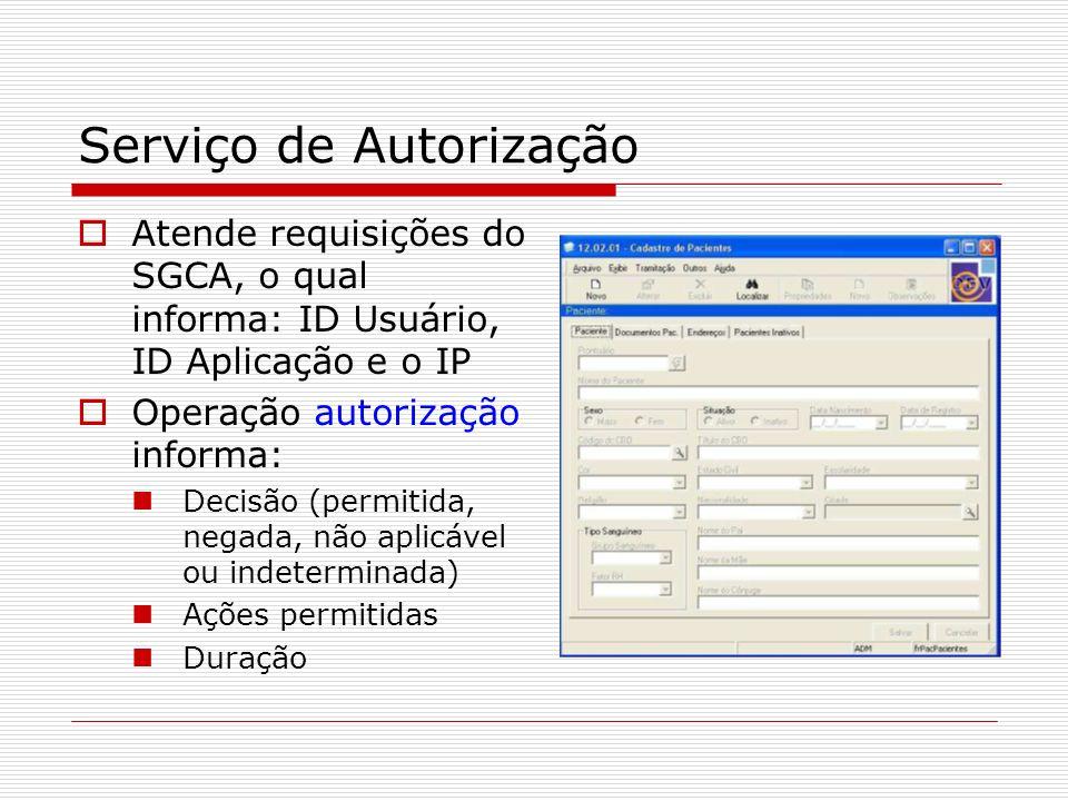 Serviço de Autorização Atende requisições do SGCA, o qual informa: ID Usuário, ID Aplicação e o IP Operação autorização informa: Decisão (permitida, n