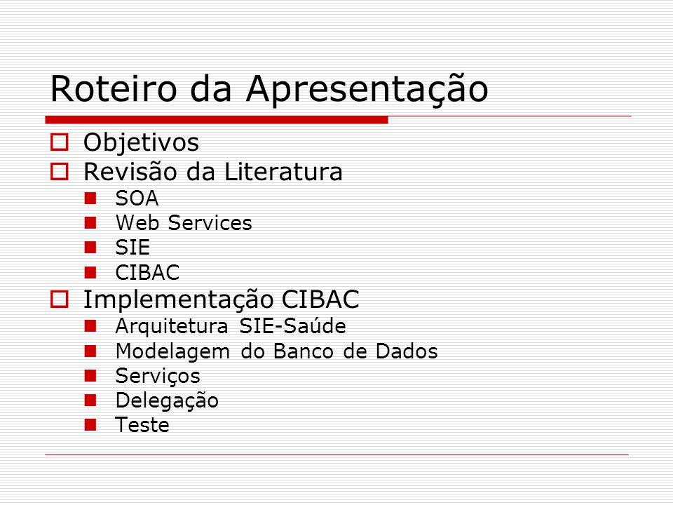 Objetivos Entender os conceitos de uma SOA Estudar a tecnologia Web Services Implementar o modelo CIBAC como estudo de caso para uma SOA Testar a implementação do modelo e adaptar o SIE para utilizá-la Publicar os resultados do trabalho.
