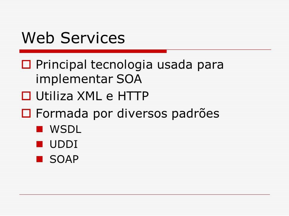 Web Services Principal tecnologia usada para implementar SOA Utiliza XML e HTTP Formada por diversos padrões WSDL UDDI SOAP