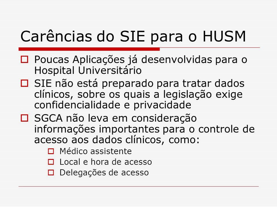 Carências do SIE para o HUSM Poucas Aplicações já desenvolvidas para o Hospital Universitário SIE não está preparado para tratar dados clínicos, sobre