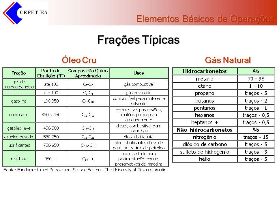 Frações Típicas Óleo Cru Gás Natural
