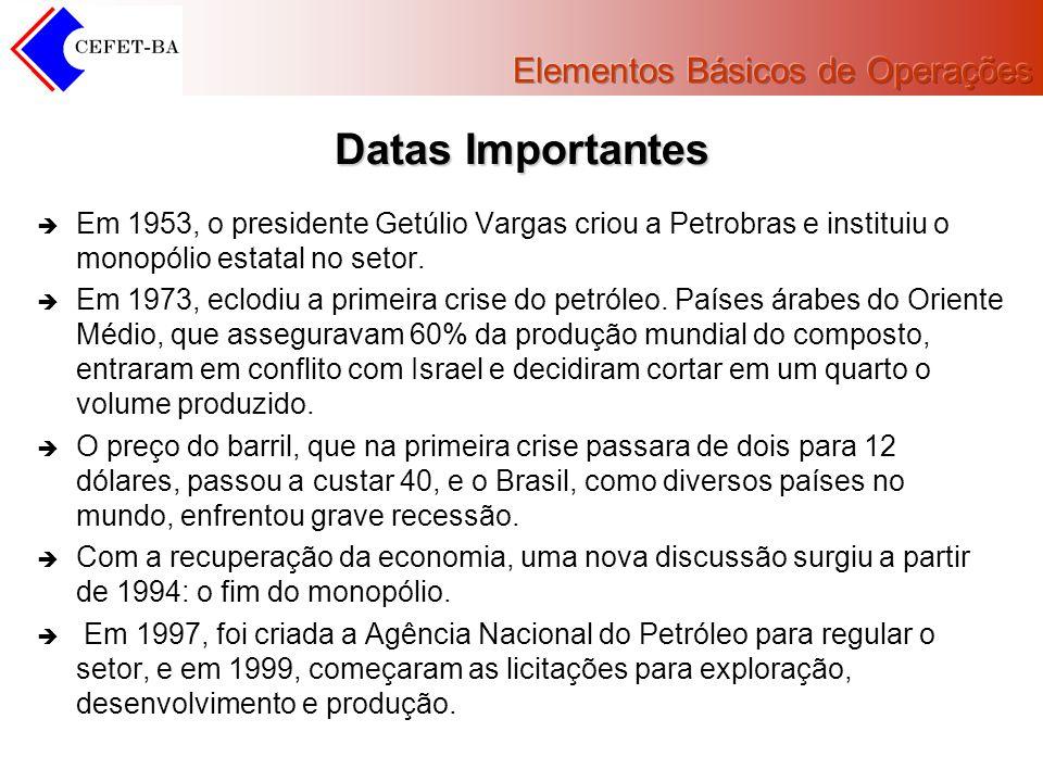 Datas Importantes Em 1953, o presidente Getúlio Vargas criou a Petrobras e instituiu o monopólio estatal no setor. Em 1973, eclodiu a primeira crise d