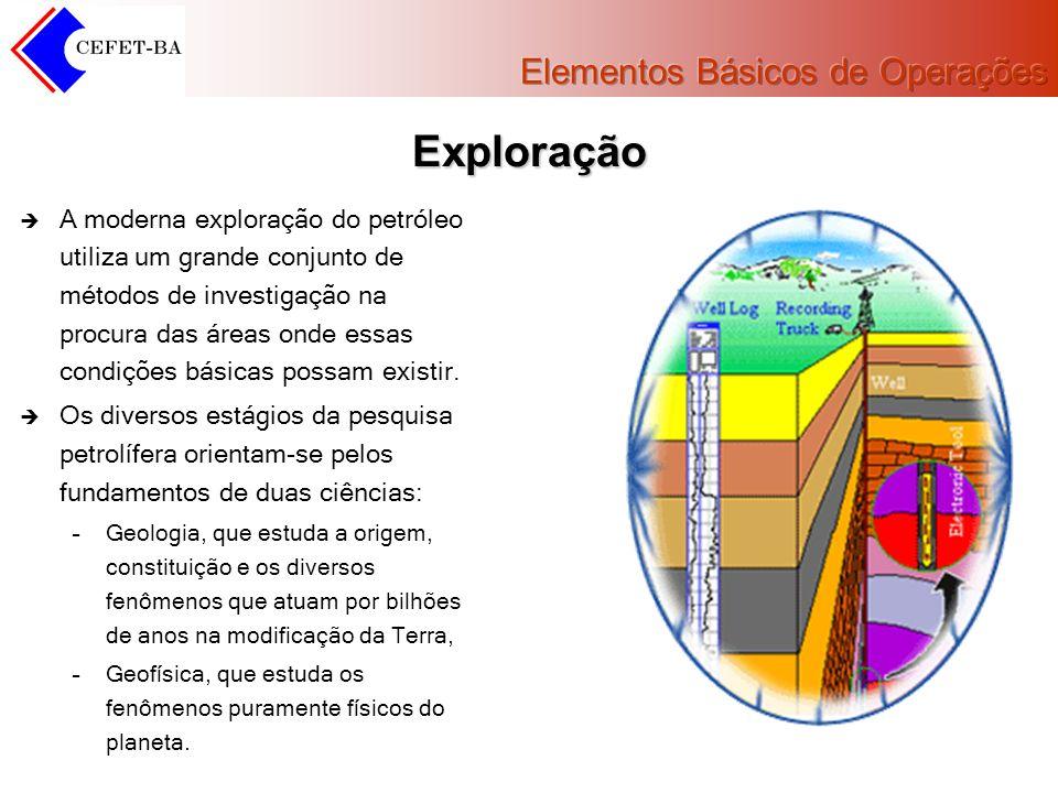 Exploração A moderna exploração do petróleo utiliza um grande conjunto de métodos de investigação na procura das áreas onde essas condições básicas po