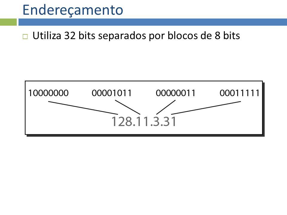 Endereçamento Utiliza 32 bits separados por blocos de 8 bits