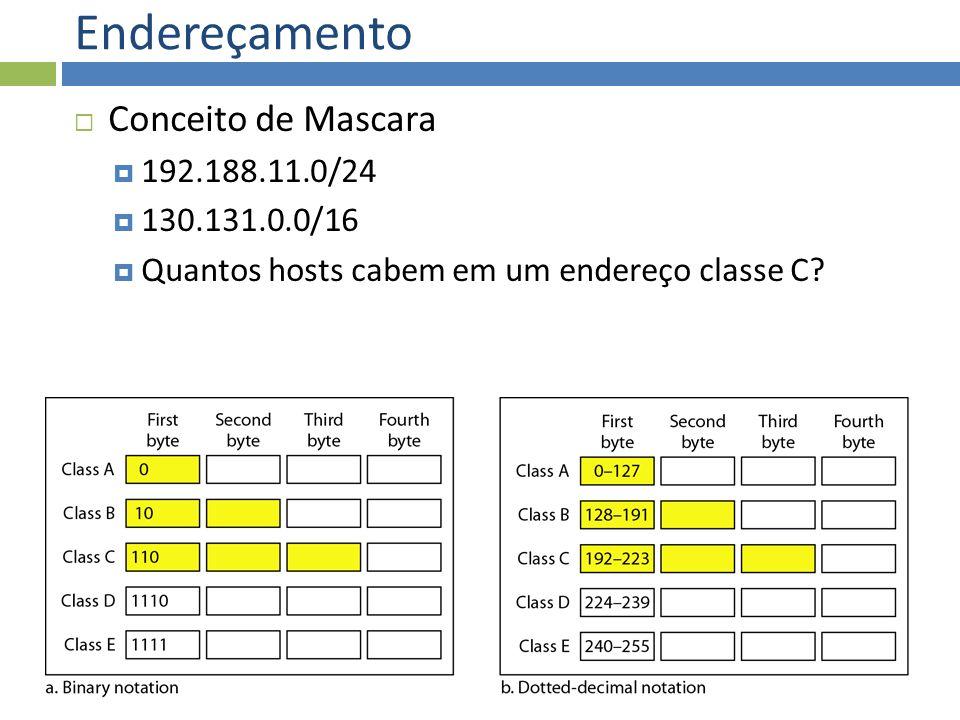 Endereçamento Conceito de Mascara 192.188.11.0/24 130.131.0.0/16 Quantos hosts cabem em um endereço classe C?