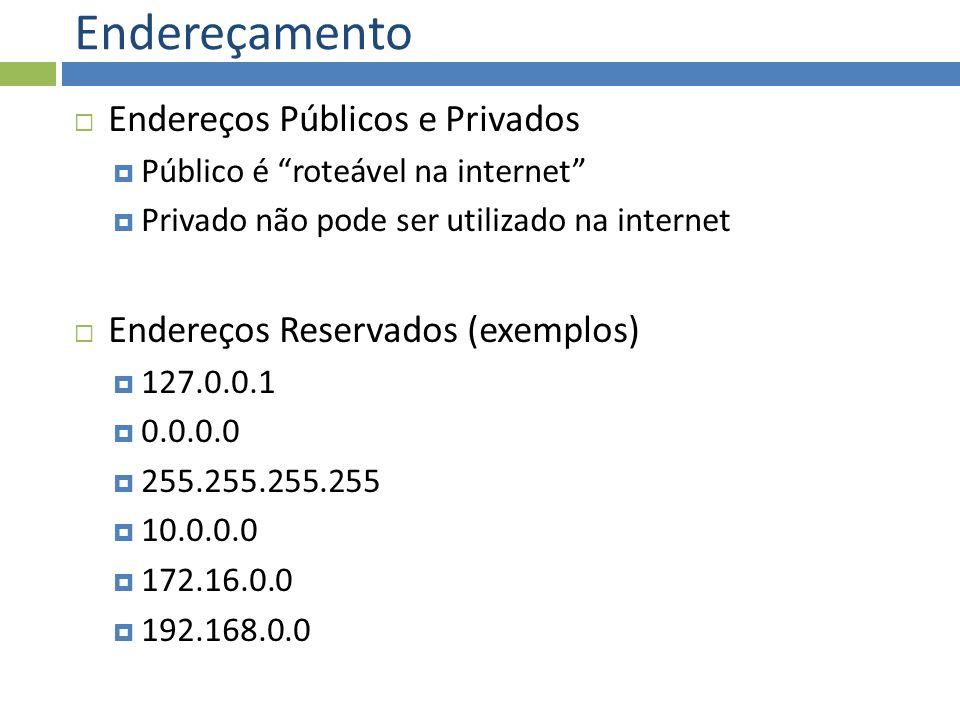 Endereçamento Endereços Públicos e Privados Público é roteável na internet Privado não pode ser utilizado na internet Endereços Reservados (exemplos)