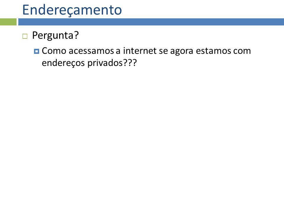 Endereçamento Pergunta? Como acessamos a internet se agora estamos com endereços privados???