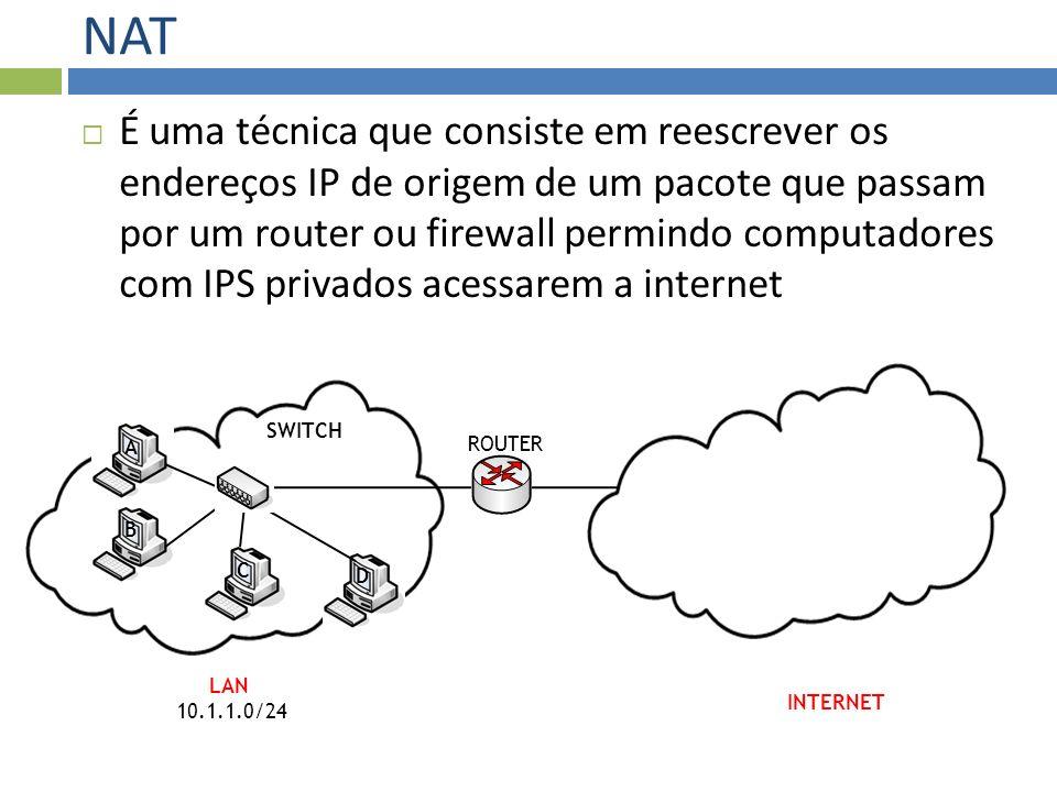NAT É uma técnica que consiste em reescrever os endereços IP de origem de um pacote que passam por um router ou firewall permindo computadores com IPS