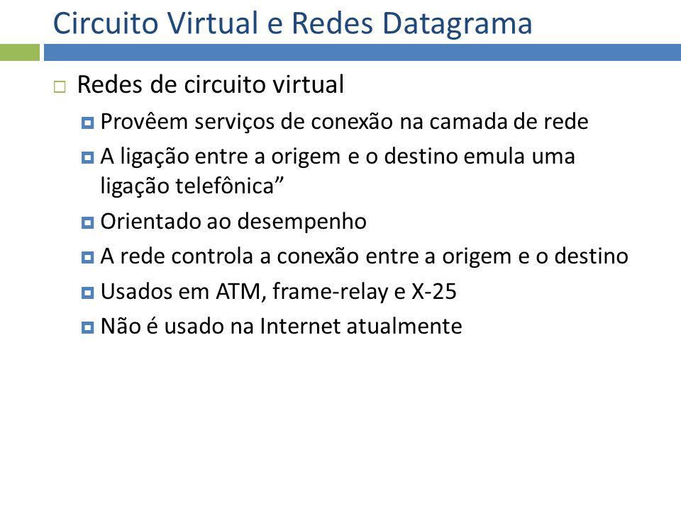 Circuito Virtual e Redes Datagrama Redes de circuito virtual Provêem serviços de conexão na camada de rede A ligação entre a origem e o destino emula