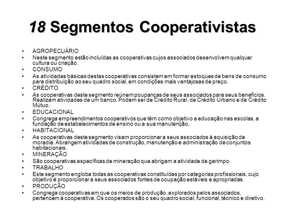18Segmentos Cooperativistas 18 Segmentos Cooperativistas AGROPECUÁRIO Neste segmento estão incluídas as cooperativas cujos associados desenvolvem qual