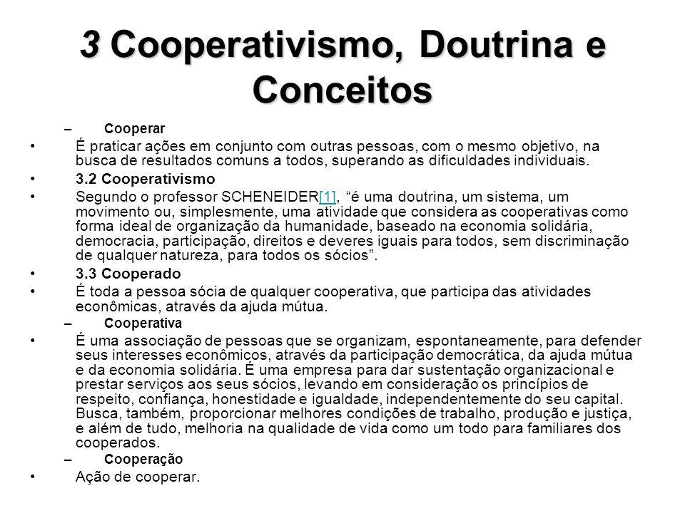 3Cooperativismo, Doutrina e Conceitos 3 Cooperativismo, Doutrina e Conceitos –Cooperar É praticar ações em conjunto com outras pessoas, com o mesmo ob