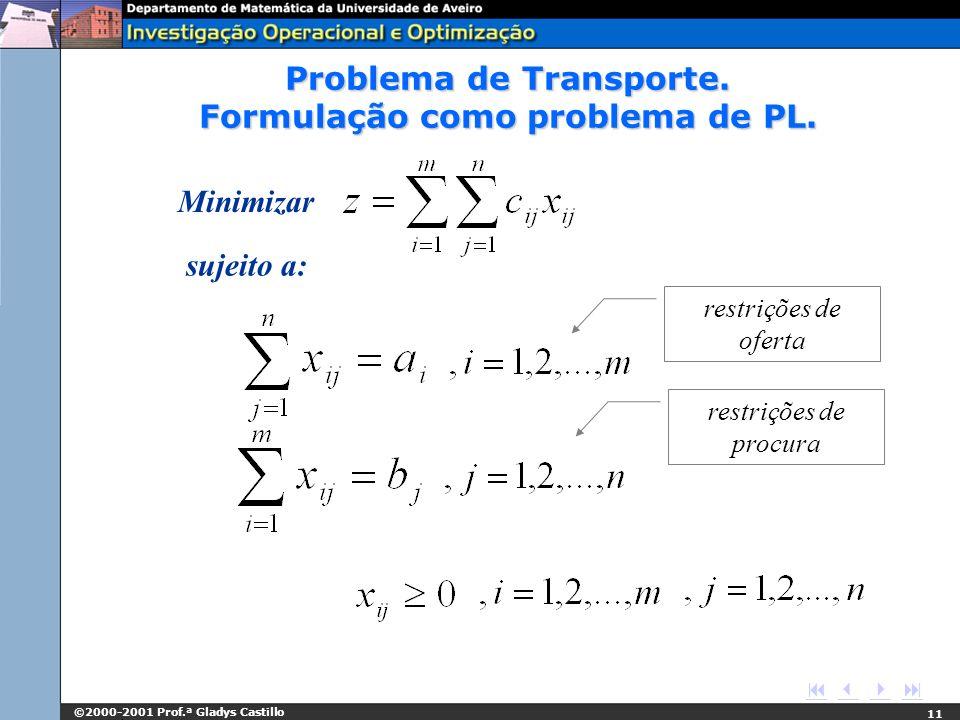 ©2000-2001 Prof.ª Gladys Castillo 11 Minimizar sujeito a: restrições de oferta restrições de procura Problema de Transporte. Formulação como problema
