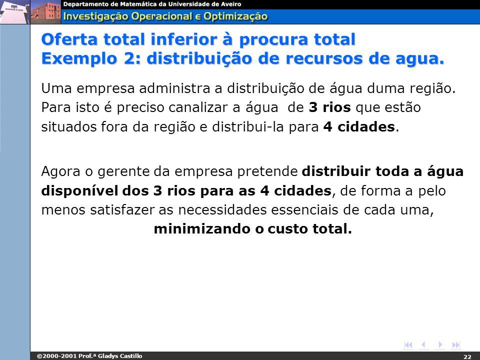 ©2000-2001 Prof.ª Gladys Castillo 22 Oferta total inferior à procura total Exemplo 2: distribuição de recursos de agua. Uma empresa administra a distr