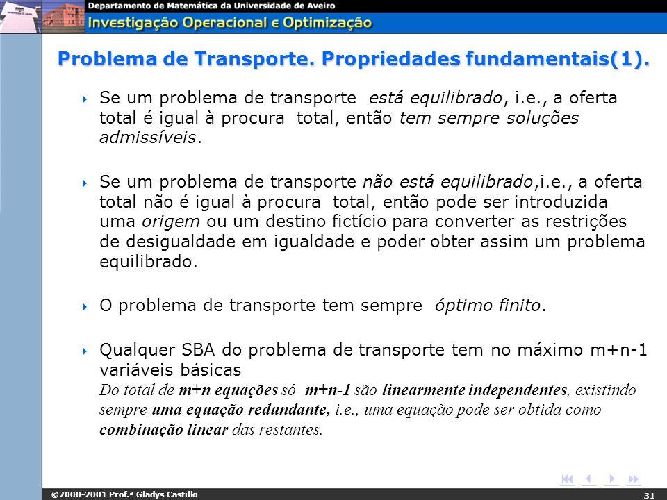 ©2000-2001 Prof.ª Gladys Castillo 31 Problema de Transporte. Propriedades fundamentais(1). Se um problema de transporte está equilibrado, i.e., a ofer