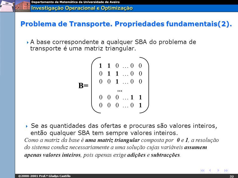 ©2000-2001 Prof.ª Gladys Castillo 32 1 1 0 … 0 0 0 1 1 … 0 0 0 0 1 … 0 0... 0 0 0 … 1 1 0 0 0 … 0 1 B= Problema de Transporte. Propriedades fundamenta