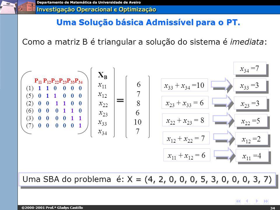 ©2000-2001 Prof.ª Gladys Castillo 34 X B x 11 x 12 x 22 x 23 x 33 x 34 6 7 8 6 10 7 = X= (4, 2, 0, 0, 0, 5, 3, 0, 0, 0, 3, 7) Uma SBA do problema é: X
