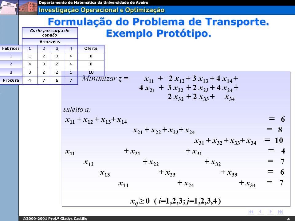 ©2000-2001 Prof.ª Gladys Castillo 4 Minimizar z = x 11 + 2 x 12 + 3 x 13 + 4 x 14 + 4 x 21 + 3 x 22 + 2 x 23 + 4 x 24 + 2 x 32 + 2 x 33 + x 34 sujeito