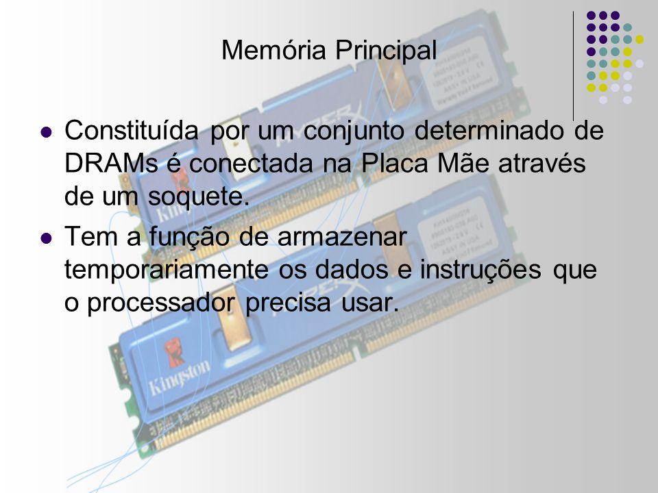 Memória Principal Constituída por um conjunto determinado de DRAMs é conectada na Placa Mãe através de um soquete.