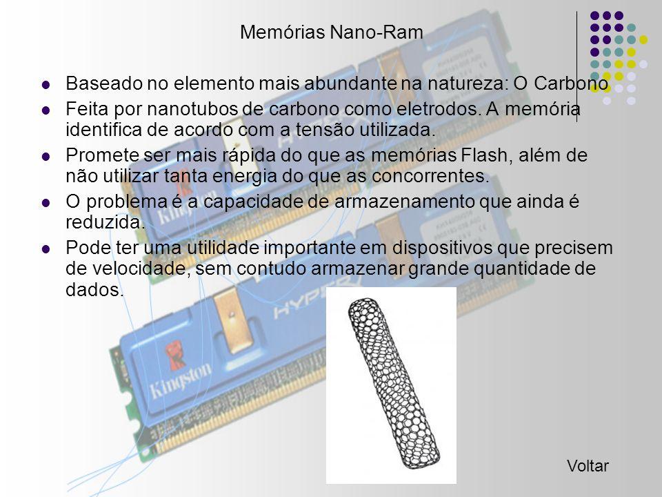 Memórias Nano-Ram Baseado no elemento mais abundante na natureza: O Carbono Feita por nanotubos de carbono como eletrodos.